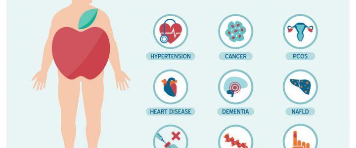Mi az a metabolikus szindróma és hogyan segít rajta az eperfalevél?
